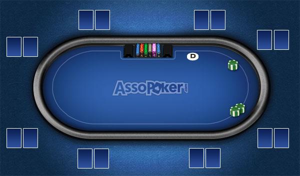 Regole poker classico25725