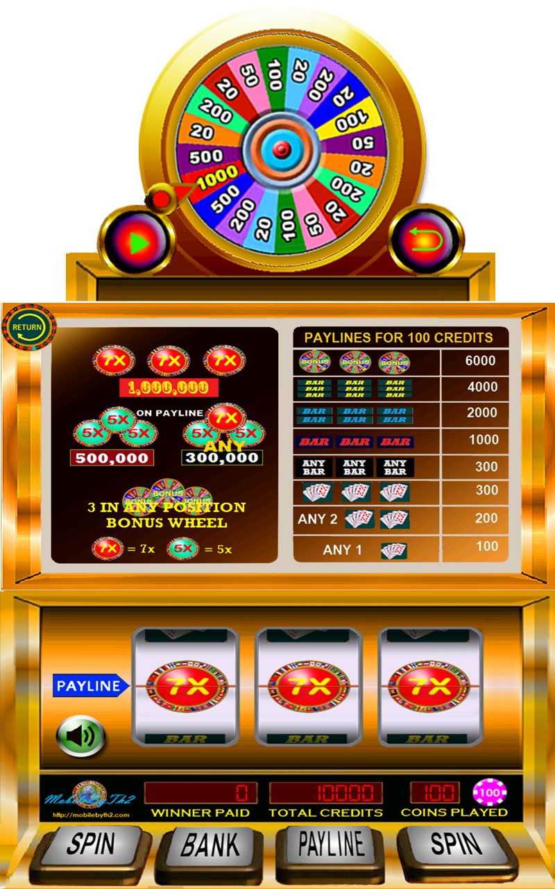 Slot machine blog 91264